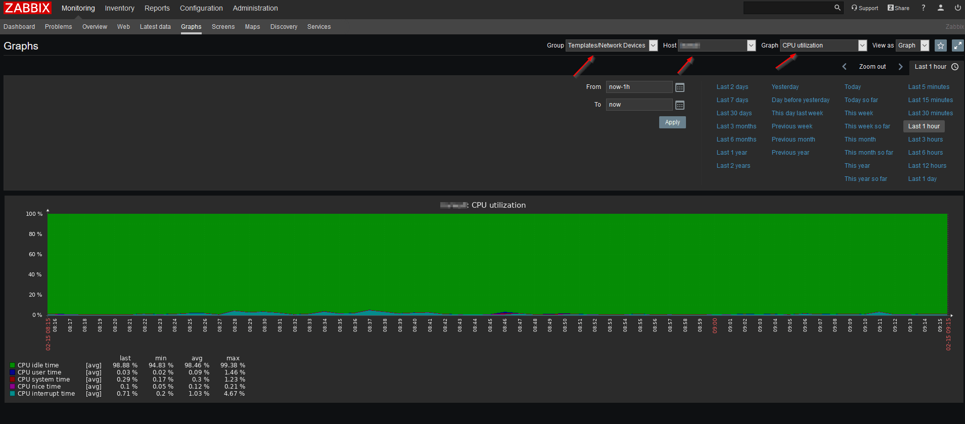 How to Monitor pfSense 2 4 with Zabbix - Ceos3c